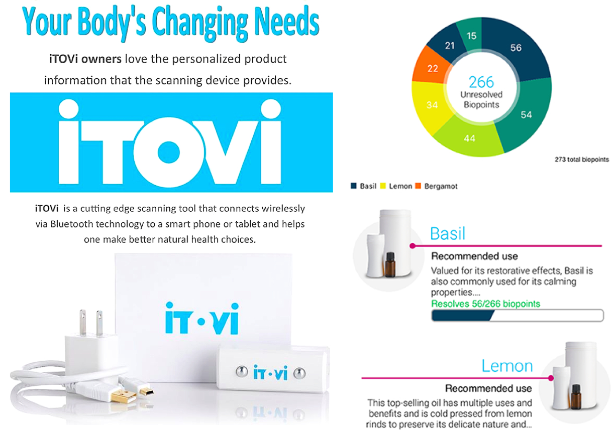 Free iTOVi wellness scan wit doTERRA oils - buy and iTOVi